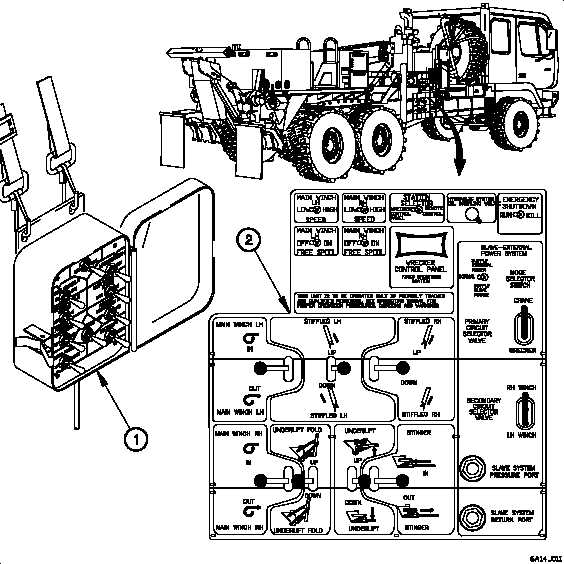 Ventiler Ventil as well Isomac Tea likewise TM 9 2320 366 34 1 93 moreover How Solenoid Valve Works also TM 5 3895 383 24 480. on hydraulic control valves pdf