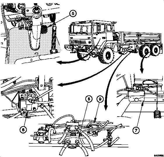 Figure 1-24  Brake System