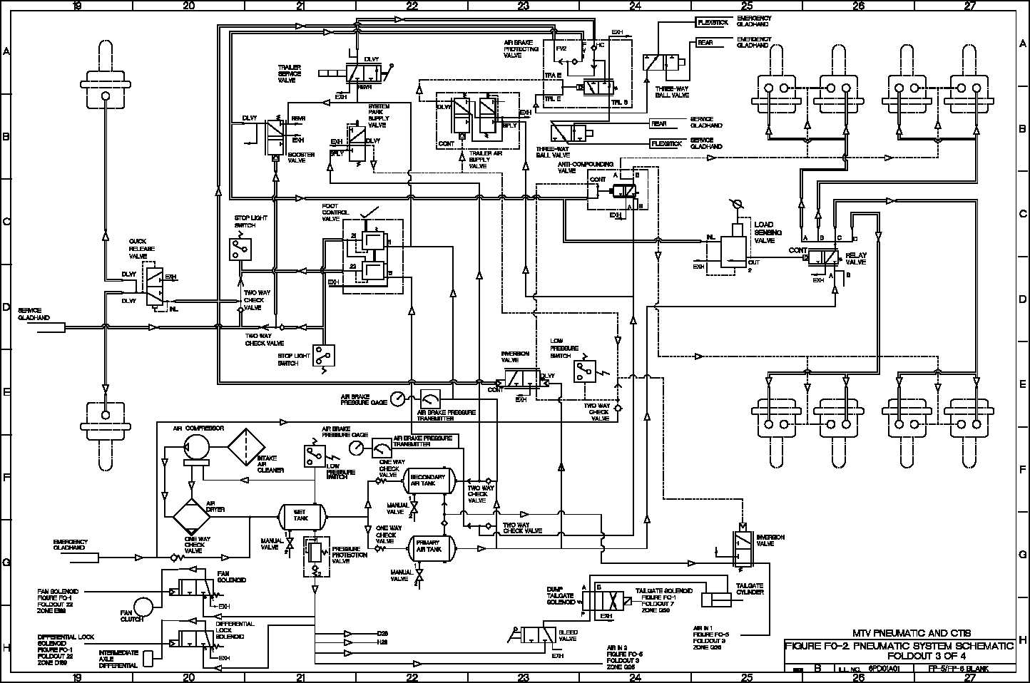 Start All 620 Wiring Diagram Wire Data Schema Electrical Diagrams Figure Fo 2 Pneumatic System Schematic Foldout 3 Of 4 Tm Way Switch