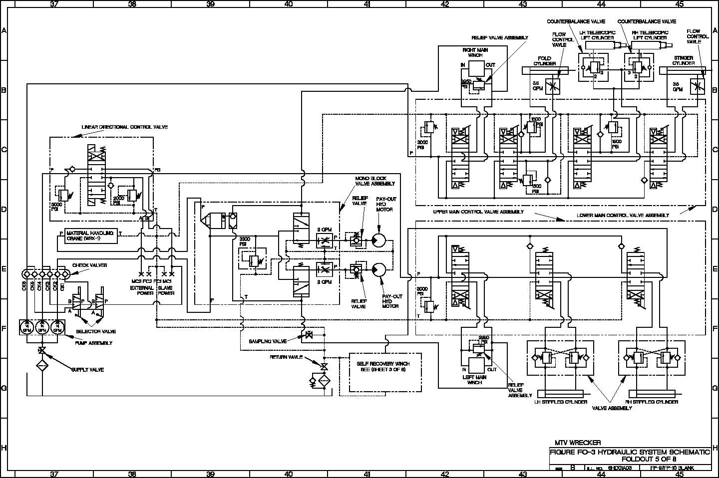 Figure Fo 3 Hydraulic System Schematic Foldout 5 Of 8 Tm 9 2320 Wiring Schematics 366 34 4 677