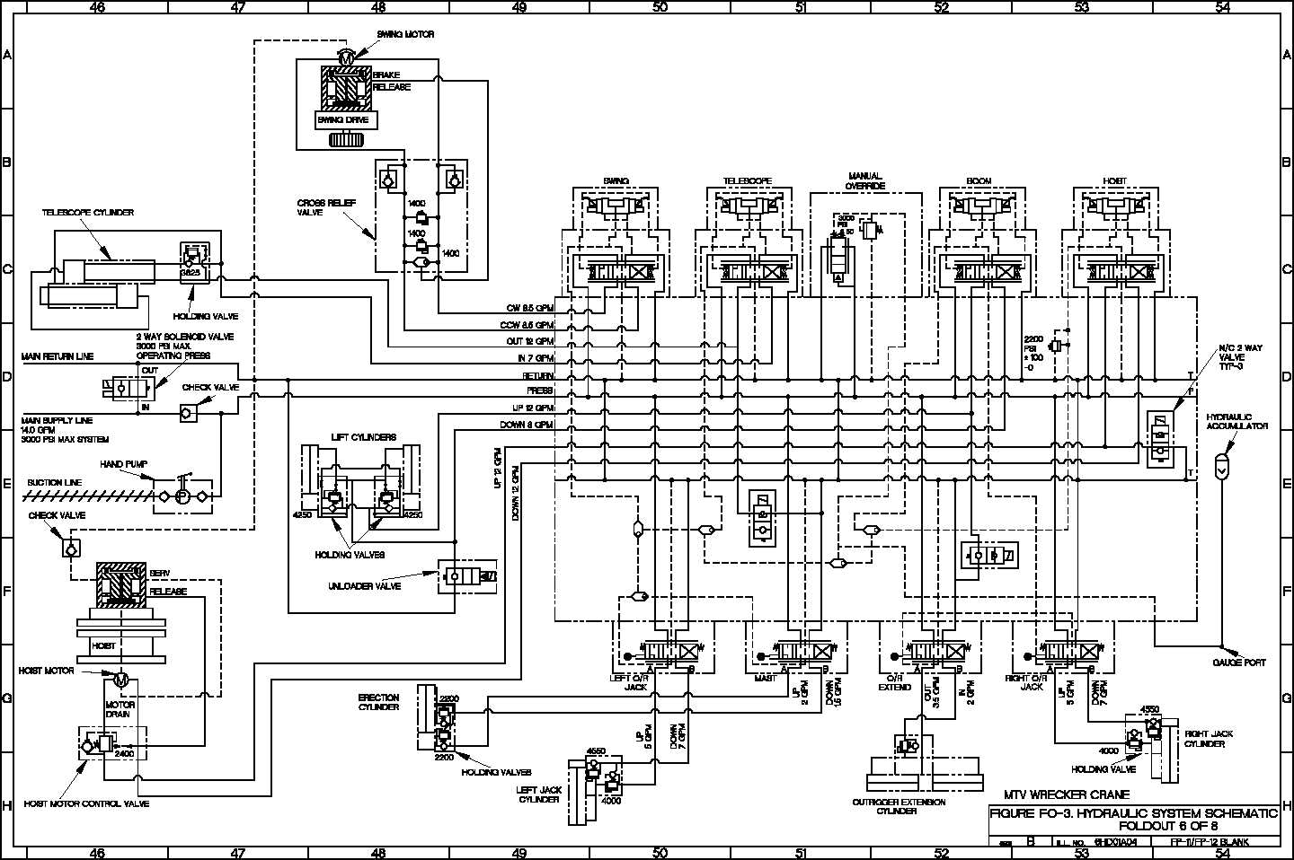 Industrial Ford 460 Wiring Diagram Diagrams Engine Exploded Free 1984 Schematic Parts