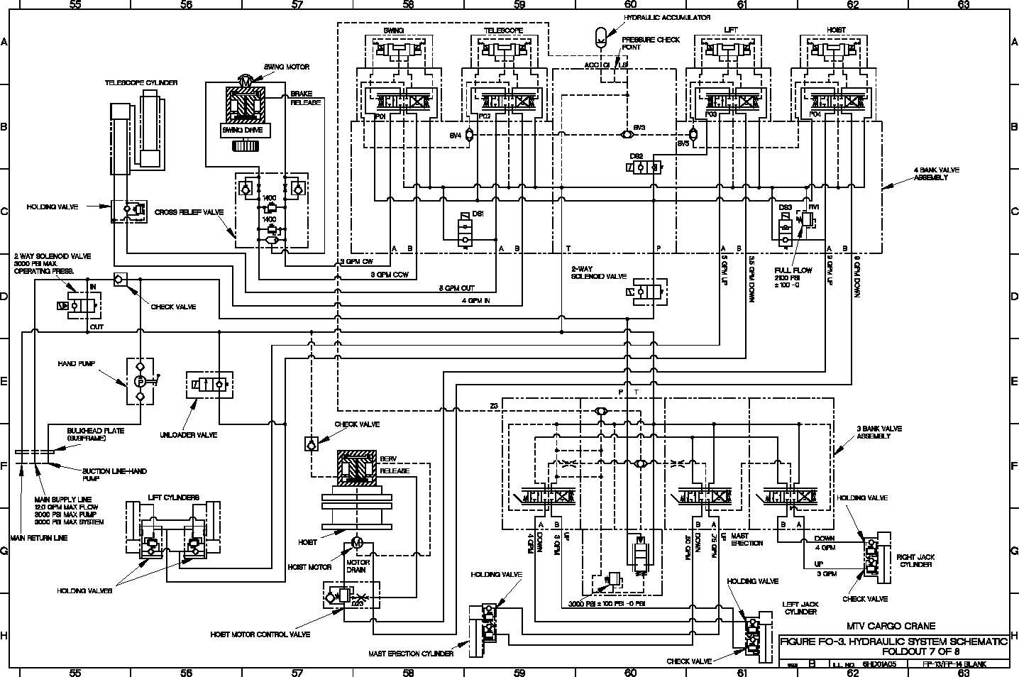 basic boat wiring with Hydraulic Crane Schematic on Lennar Wiring Diagram also Omc Kill Switch Wiring Diagram Evinrude Ignition In 88 89 110   Inside To likewise Nb ac sys together with 549931804482340500 as well Wiring Diagram Business Template.