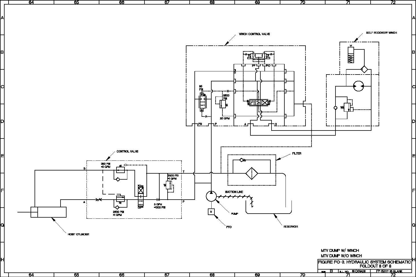 Hydraulic Schematic System Circuit Connection Diagram